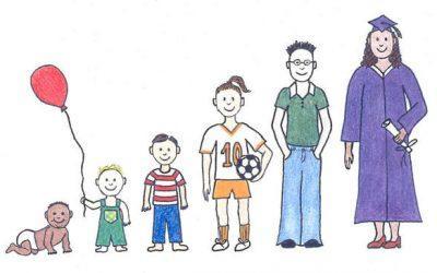 Hiperaktivitás tünetei a gyerek különböző életkorában